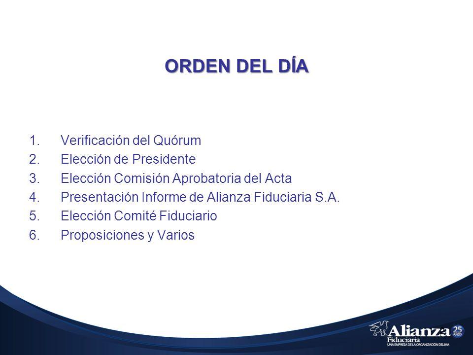 2 ORDEN DEL DÍA 1.Verificación del Quórum 2.Elección de Presidente 3.Elección Comisión Aprobatoria del Acta 4.Presentación Informe de Alianza Fiduciaria S.A.