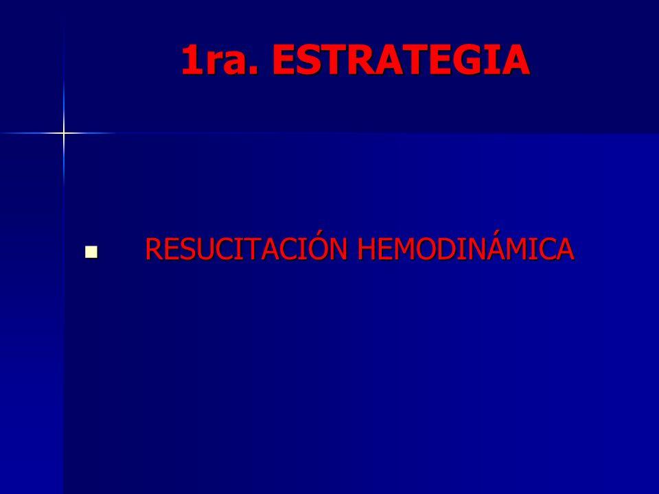 ESTRATEGIAS A CONSIDERAR La primera prioridad es la estabilización y resucitación hemodinámica La primera prioridad es la estabilización y resucitación hemodinámica La edoscopía precoz es esencial para el diagnóstico y el tratamiento La edoscopía precoz es esencial para el diagnóstico y el tratamiento Tratamiento definitivo Tratamiento definitivo