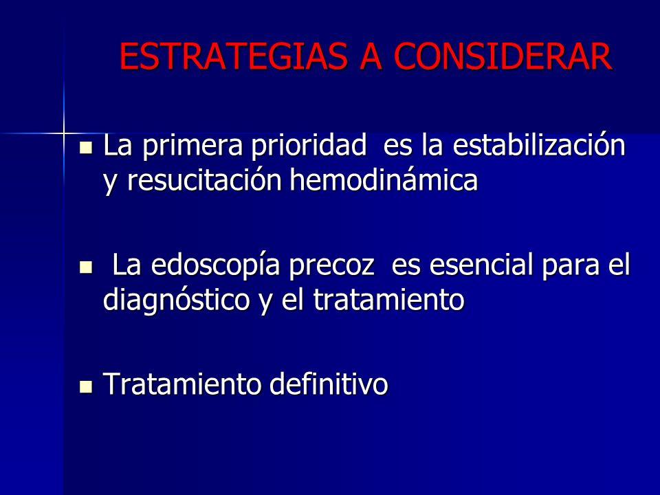 HEMORRAGIA AGUDA POR VARICES ESOFÁGICAS