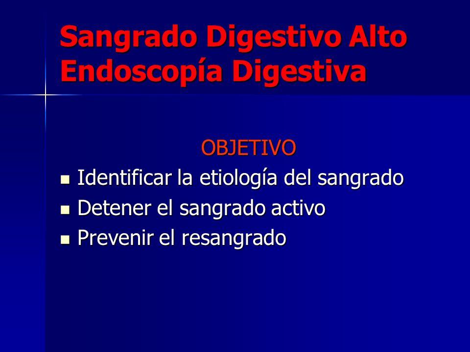 ETIOLOGÍA HEMORRAGIA DIGESTIVA ALTA Hospital Militar n = 100 Etiología N% Ulcera Gastroduodenal 4444.0% Gastropatía erosiva 2626.0% S.