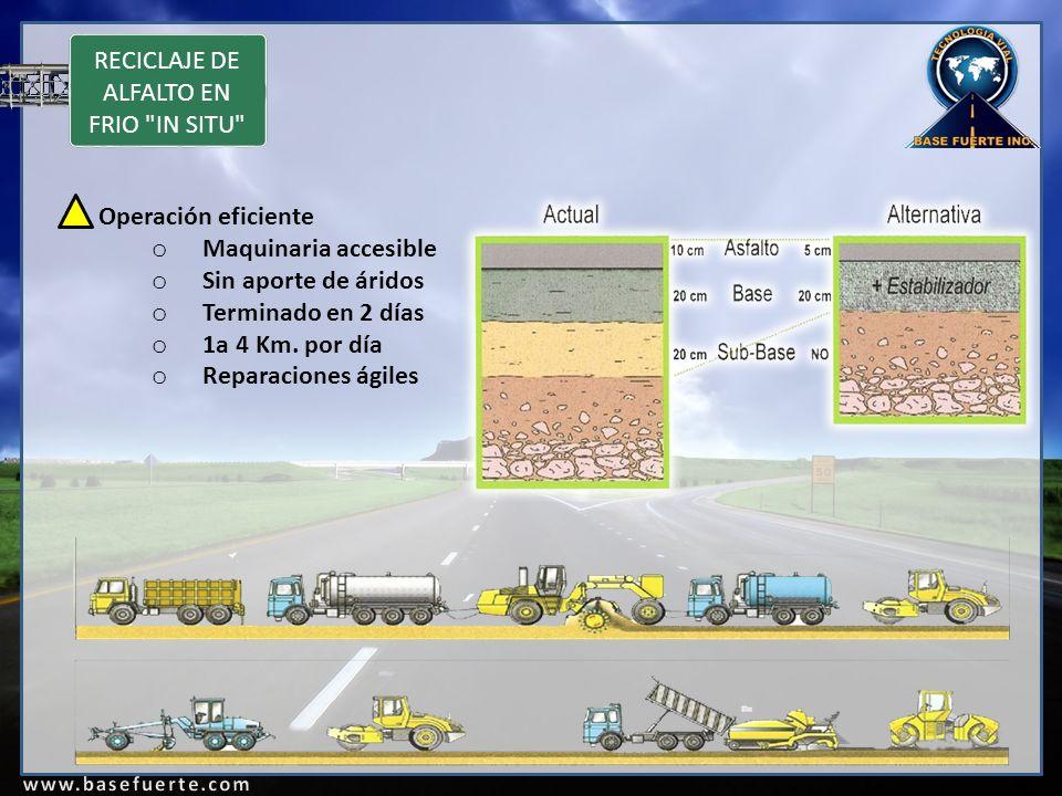 RECICLAJE DE ALFALTO EN FRIO IN SITU Operación eficiente o Maquinaria accesible o Sin aporte de áridos o Terminado en 2 días o 1a 4 Km.