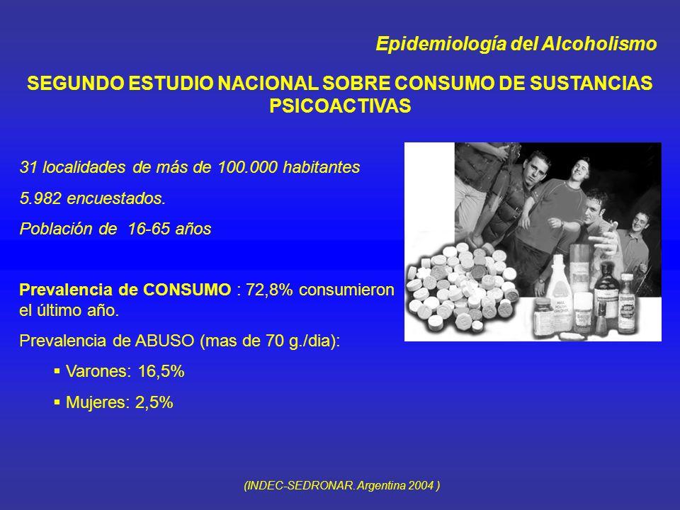 Epidemiología del Alcoholismo SEGUNDO ESTUDIO NACIONAL SOBRE CONSUMO DE SUSTANCIAS PSICOACTIVAS 31 localidades de más de 100.000 habitantes 5.982 encu