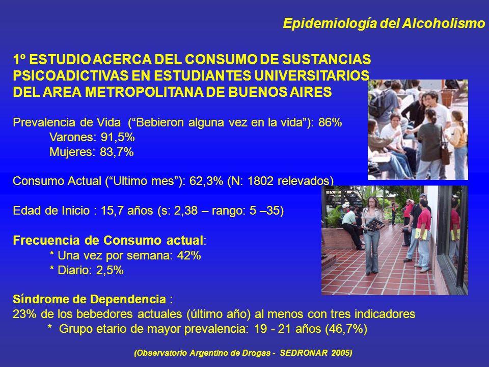 Epidemiología del Alcoholismo 1º ESTUDIO ACERCA DEL CONSUMO DE SUSTANCIAS PSICOADICTIVAS EN ESTUDIANTES UNIVERSITARIOS DEL AREA METROPOLITANA DE BUENO