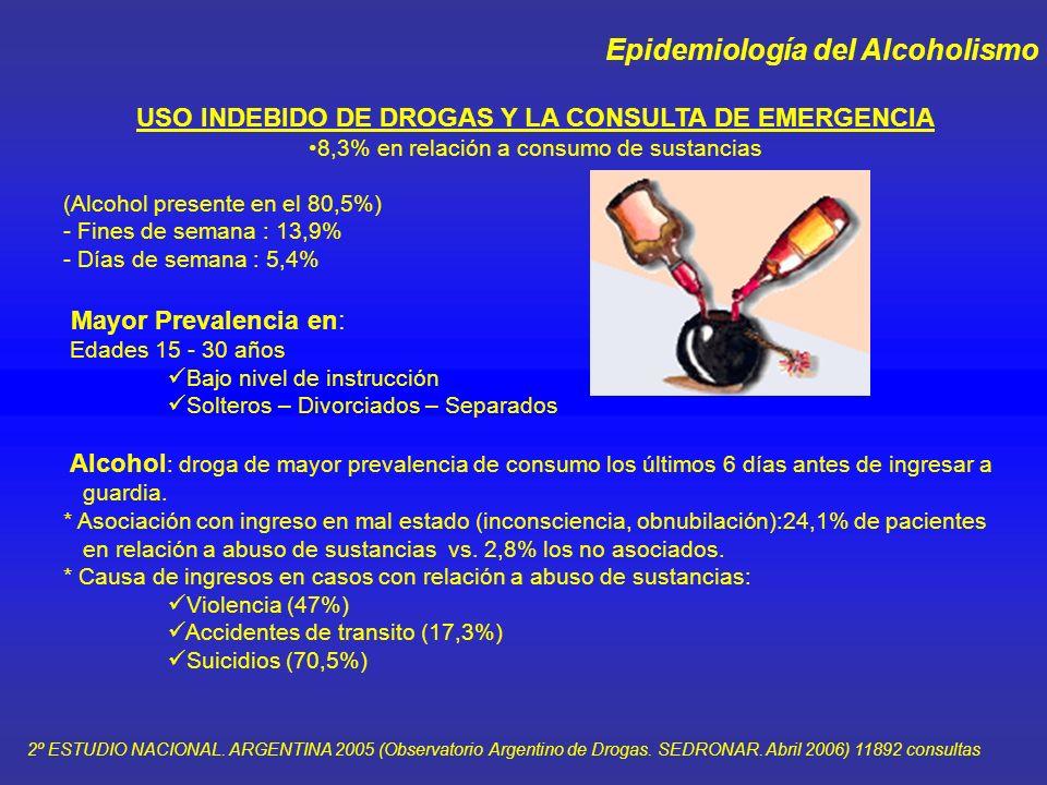 Epidemiología del Alcoholismo PROBLEMÁTICA PEDIATRICA 860 admisiones de menores por abuso de sustancias (año 2003) 50% relacionado a alcohol: incluyendo 22 niños de 5 a 9 años con intoxicación alcohólica y 50 bebes por sobredosis o síndrome de abstinencia.