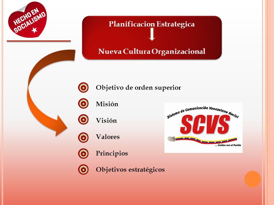 Planificacion Estrategica Nueva Cultura Organizacional Planificacion Estrategica Nueva Cultura Organizacional Objetivo de orden superior Misión Visión