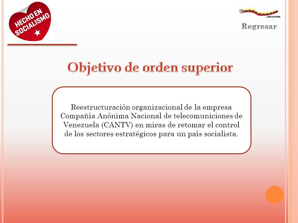 Reestructuración organizacional de la empresa Compañía Anónima Nacional de telecomuniciones de Venezuela (CANTV) en miras de retomar el control de los