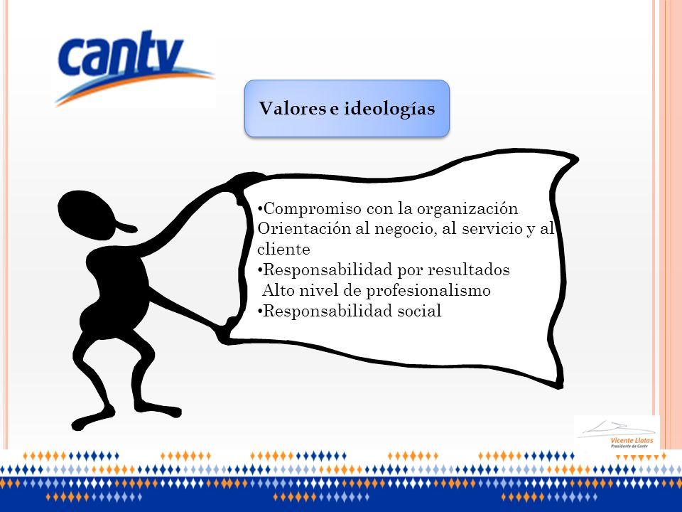 Valores e ideologías Compromiso con la organización Orientación al negocio, al servicio y al cliente Responsabilidad por resultados Alto nivel de prof