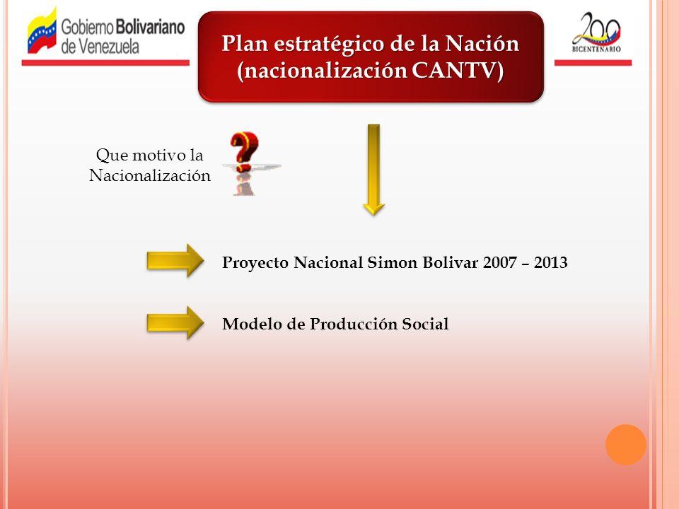 Proyecto Nacional Simon Bolivar 2007 – 2013 Modelo de Producción Social Que motivo la Nacionalización Plan estratégico de la Nación (nacionalización C
