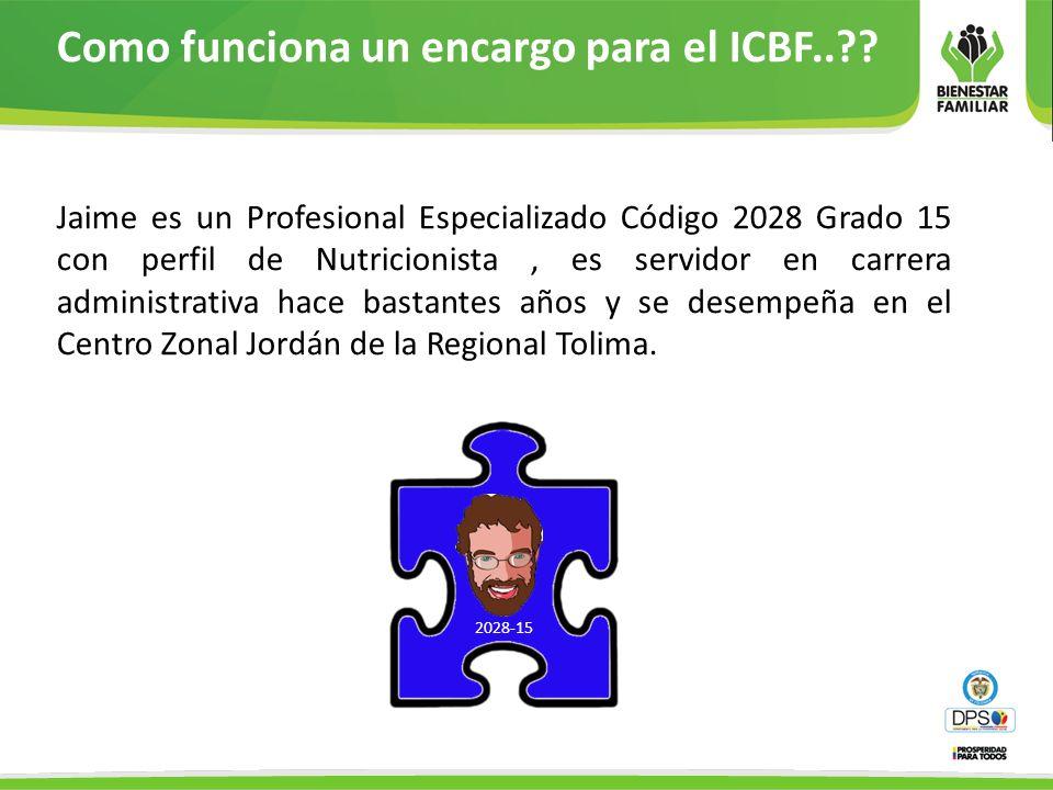 Como funciona un encargo para el ICBF..?? Jaime es un Profesional Especializado Código 2028 Grado 15 con perfil de Nutricionista, es servidor en carre
