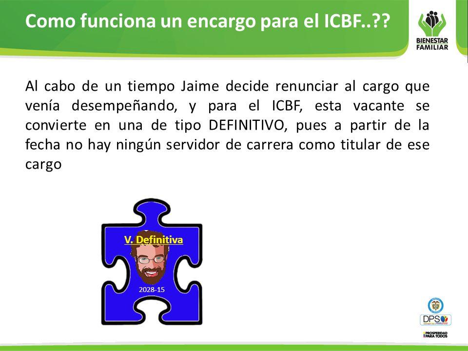 V. Definitiva Como funciona un encargo para el ICBF..?? Al cabo de un tiempo Jaime decide renunciar al cargo que venía desempeñando, y para el ICBF, e