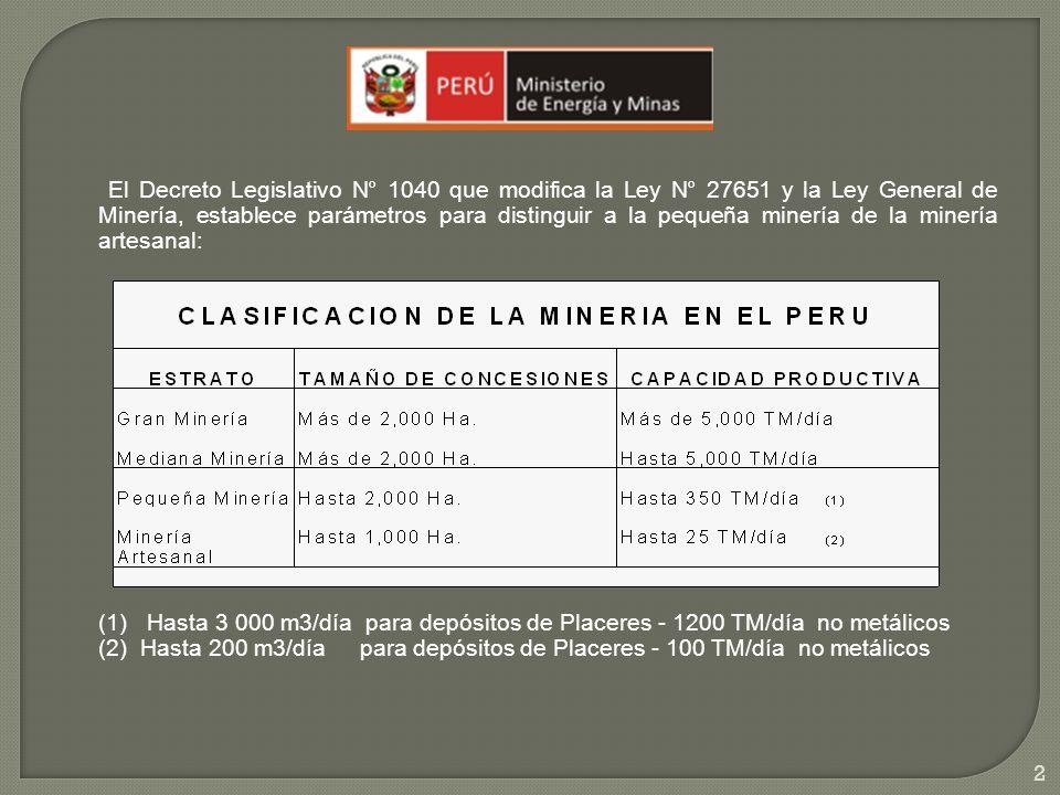 El Decreto Legislativo N° 1040 que modifica la Ley N° 27651 y la Ley General de Minería, establece parámetros para distinguir a la pequeña minería de