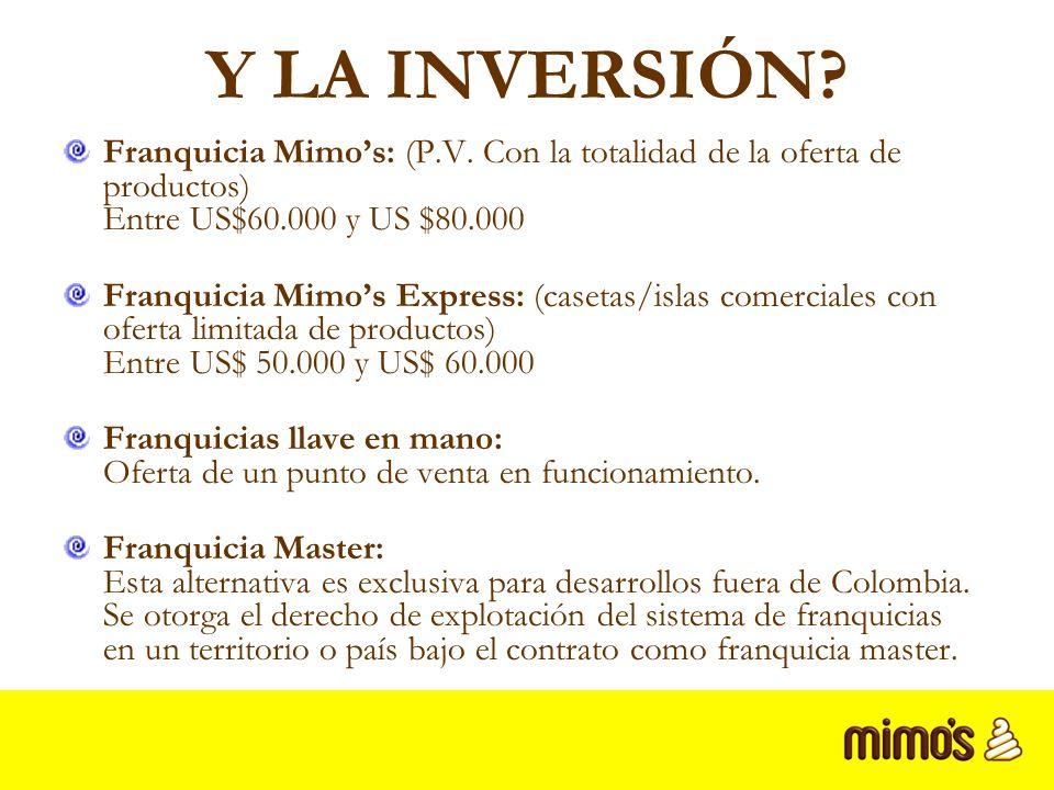 Y LA INVERSIÓN.Franquicia Mimos: (P.V.