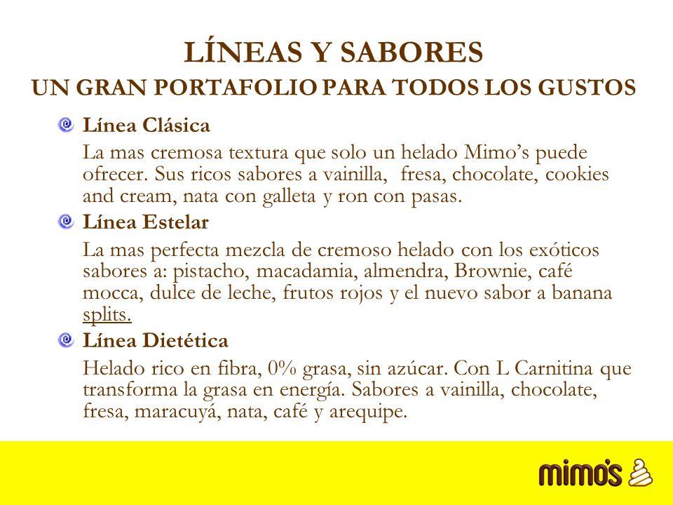 LÍNEAS Y SABORES UN GRAN PORTAFOLIO PARA TODOS LOS GUSTOS Línea Clásica La mas cremosa textura que solo un helado Mimos puede ofrecer.