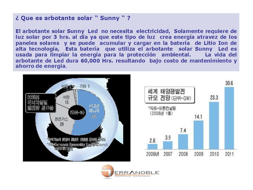 ¿ Que es arbotante solar Sunny ? El arbotante solar Sunny Led no necesita electricidad, Solamente requiere de luz solar por 3 hrs. al día ya que este