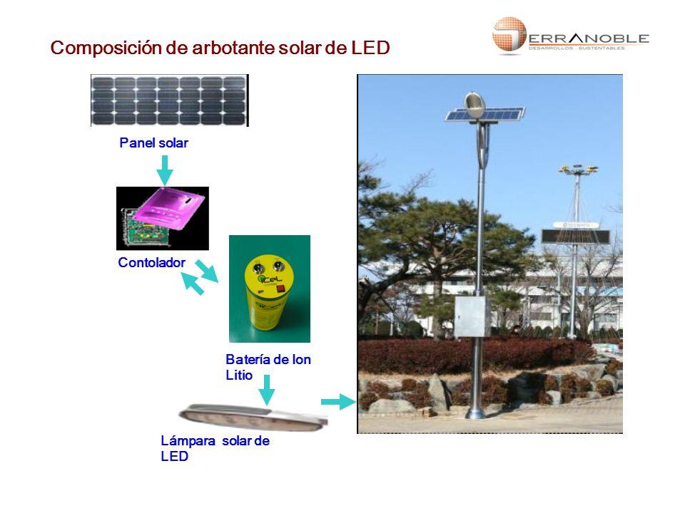 Composición de arbotante solar de LED Panel solar Contolador Lámpara solar de LED Batería de Ion Litio
