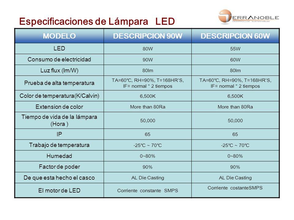MODELODESCRIPCION 90WDESCRIPCION 60W LED 80W55W Consumo de electricidad 90W 60W Luz flux (lm/W) 80lm Prueba de alta temperatura TA=60, RH=90%, T=168HR