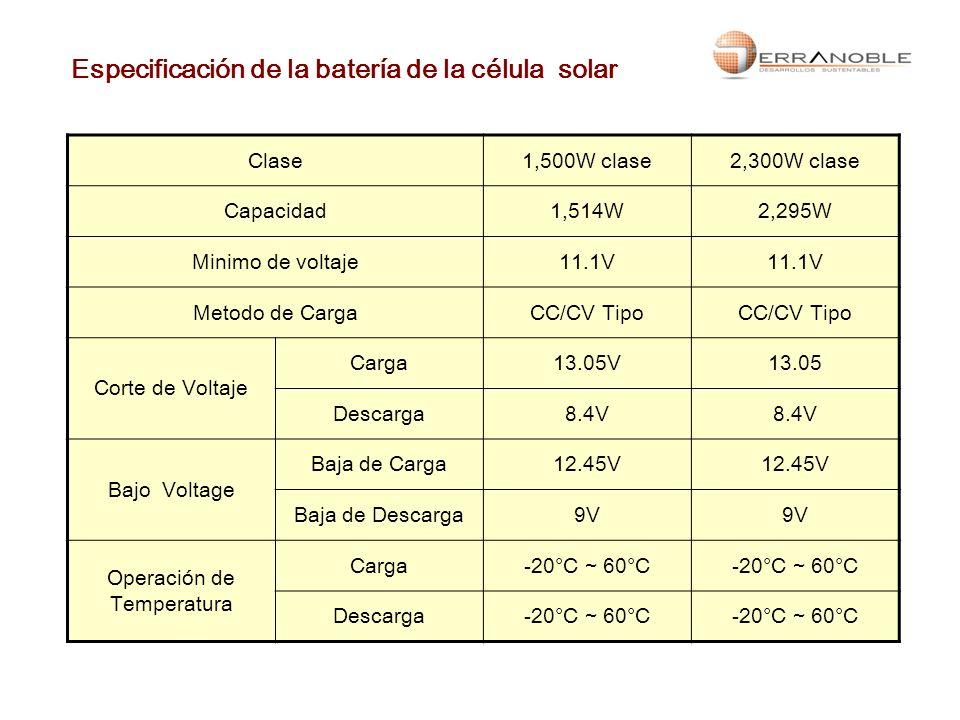 Clase1,500W clase2,300W clase Capacidad1,514W2,295W Minimo de voltaje11.1V Metodo de CargaCC/CV Tipo Corte de Voltaje Carga13.05V13.05 Descarga8.4V Ba