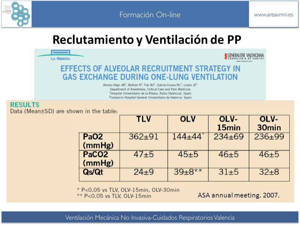 Reclutamiento y Ventilación de PP ASA annual meeting. 2007.