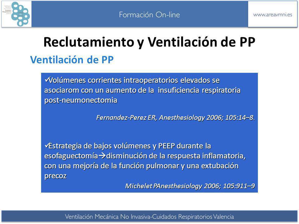 Reclutamiento y Ventilación de PP Ventilación de PP Volúmenes corrientes intraoperatorios elevados se asociarom con un aumento de la insuficiencia res