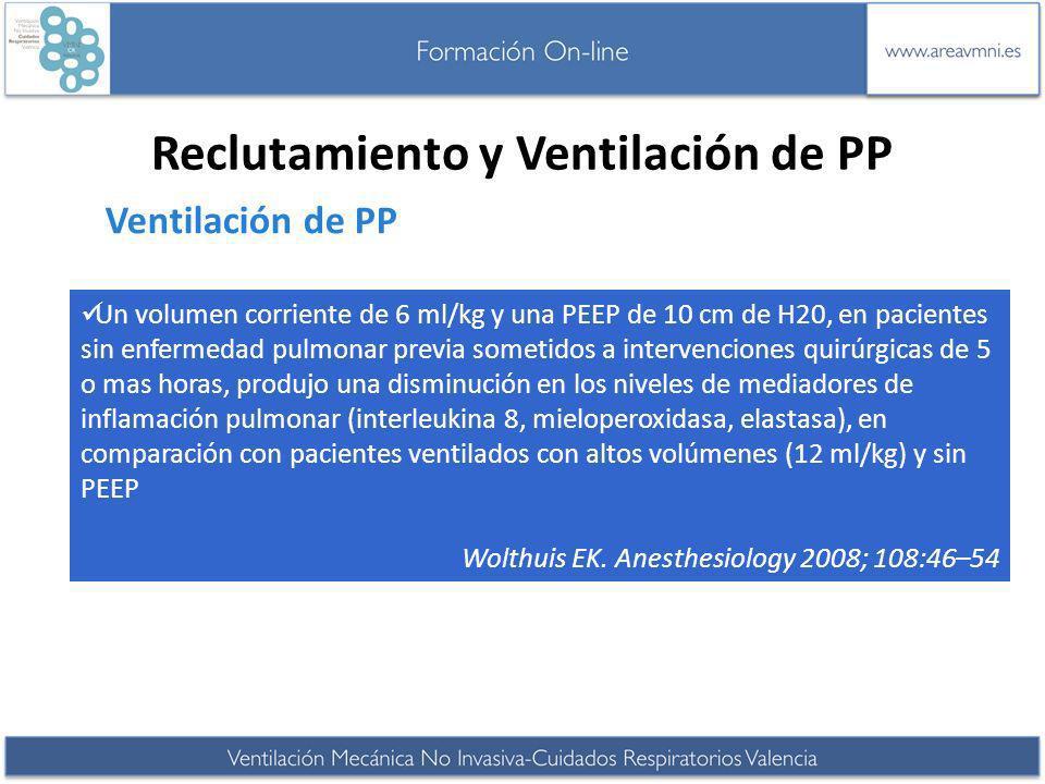 Reclutamiento y Ventilación de PP Ventilación de PP Un volumen corriente de 6 ml/kg y una PEEP de 10 cm de H20, en pacientes sin enfermedad pulmonar p