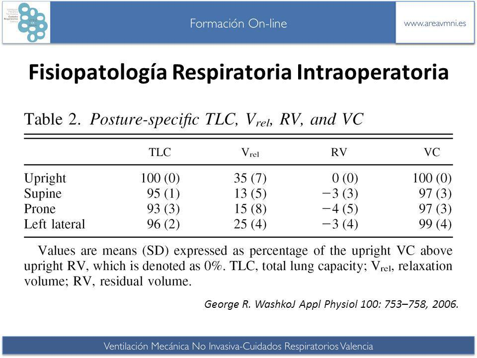 Fisiopatología Respiratoria Intraoperatoria George R. WashkoJ Appl Physiol 100: 753–758, 2006.