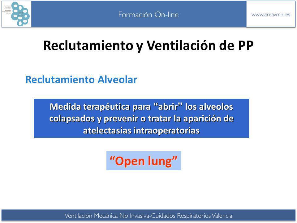 Reclutamiento y Ventilación de PP Reclutamiento Alveolar Medida terapéutica para abrir los alveolos colapsados y prevenir o tratar la aparición de ate
