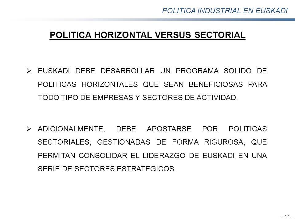 POLITICA INDUSTRIAL EN EUSKADI …14… POLITICA HORIZONTAL VERSUS SECTORIAL EUSKADI DEBE DESARROLLAR UN PROGRAMA SOLIDO DE POLITICAS HORIZONTALES QUE SEA