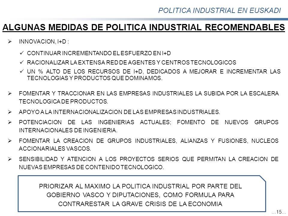 POLITICA INDUSTRIAL EN EUSKADI …15… ALGUNAS MEDIDAS DE POLITICA INDUSTRIAL RECOMENDABLES INNOVACION, I+D : FOMENTAR Y TRACCIONAR EN LAS EMPRESAS INDUS