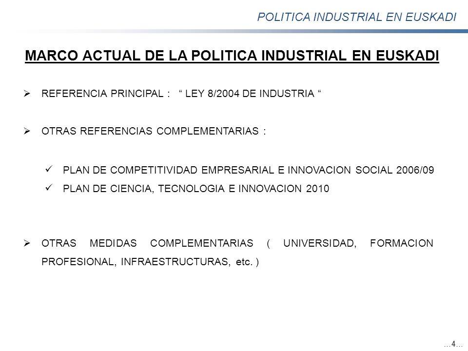 POLITICA INDUSTRIAL EN EUSKADI …4… MARCO ACTUAL DE LA POLITICA INDUSTRIAL EN EUSKADI REFERENCIA PRINCIPAL : LEY 8/2004 DE INDUSTRIA OTRAS REFERENCIAS