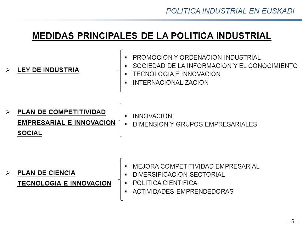 POLITICA INDUSTRIAL EN EUSKADI …5… MEDIDAS PRINCIPALES DE LA POLITICA INDUSTRIAL LEY DE INDUSTRIA PLAN DE COMPETITIVIDAD EMPRESARIAL E INNOVACION SOCI