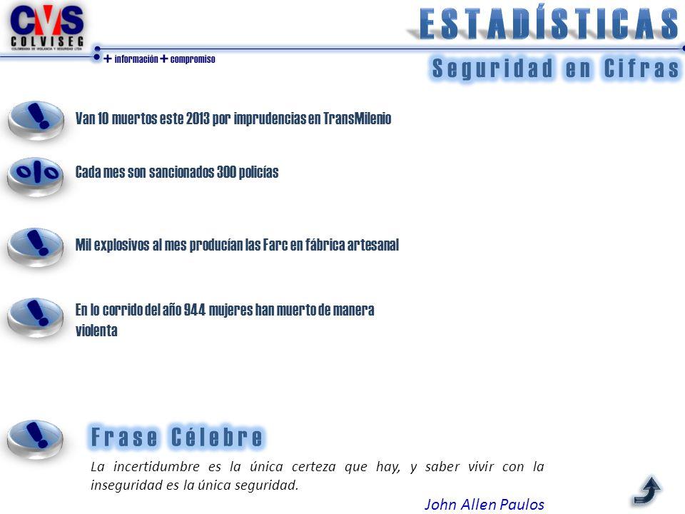 + información + compromiso Cada mes son sancionados 300 policías Van 10 muertos este 2013 por imprudencias en TransMilenio Mil explosivos al mes produ