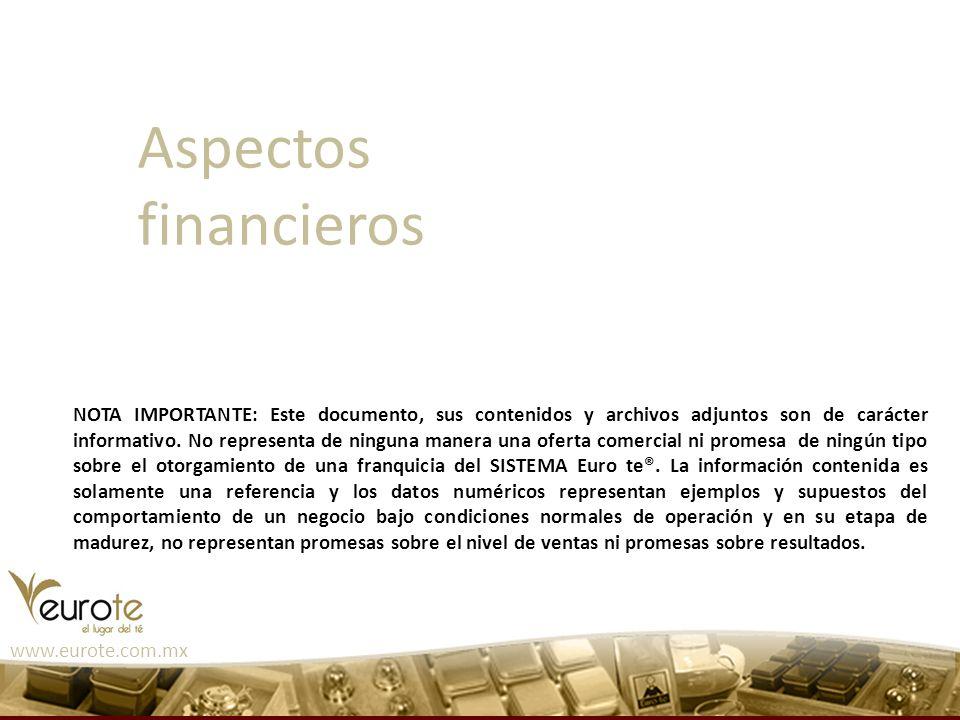 www.eurote.com.mx Aspectos financieros NOTA IMPORTANTE: Este documento, sus contenidos y archivos adjuntos son de carácter informativo. No representa