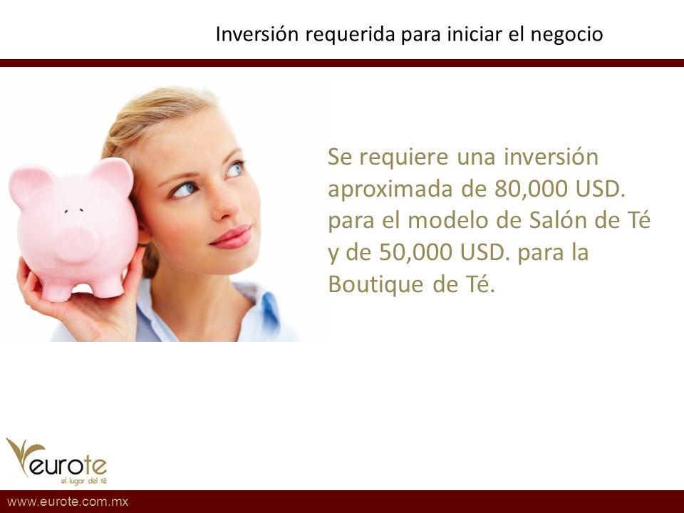 Inversión requerida para iniciar el negocio Se requiere una inversión aproximada de 80,000 USD. para el modelo de Salón de Té y de 50,000 USD. para la