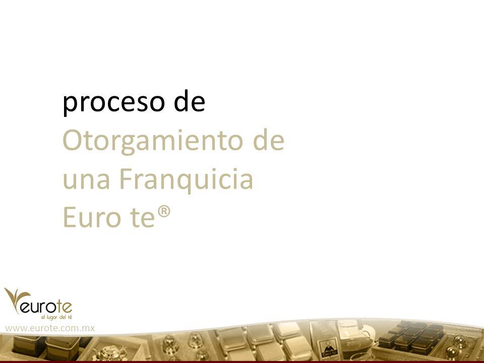 proceso de Otorgamiento de una Franquicia Euro te® www.eurote.com.mx
