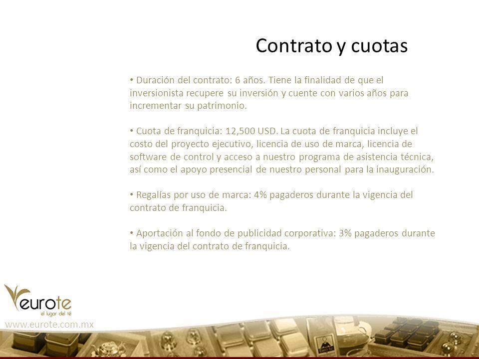 www.eurote.com.mx Contrato y cuotas Duración del contrato: 6 años. Tiene la finalidad de que el inversionista recupere su inversión y cuente con vario