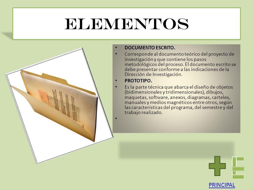 ELEMENTOS DOCUMENTO ESCRITO. Corresponde al documento teórico del proyecto de investigación y que contiene los pasos metodológicos del proceso. El doc