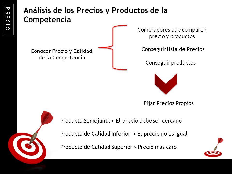 ON TARGET PRECIO Análisis de los Precios y Productos de la Competencia Conocer Precio y Calidad de la Competencia Compradores que comparen precio y pr