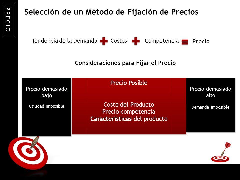 ON TARGET PRECIO Selección de un Método de Fijación de Precios Tendencia de la DemandaCostosCompetencia Precio Consideraciones para Fijar el Precio Pr