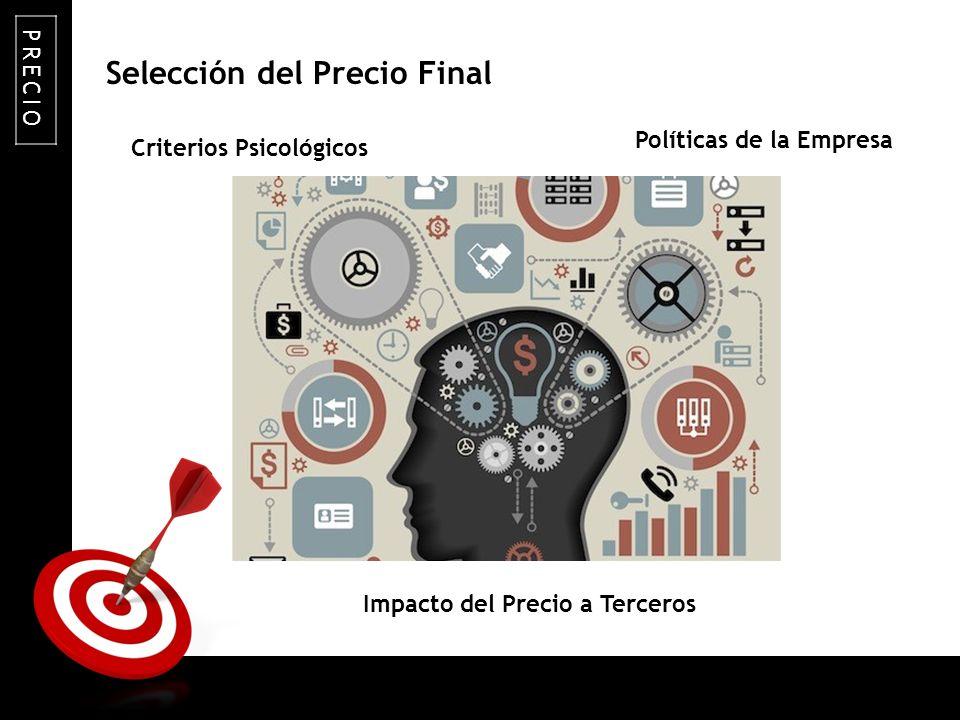 ON TARGET PRECIO Selección del Precio Final Criterios Psicológicos Políticas de la Empresa Impacto del Precio a Terceros
