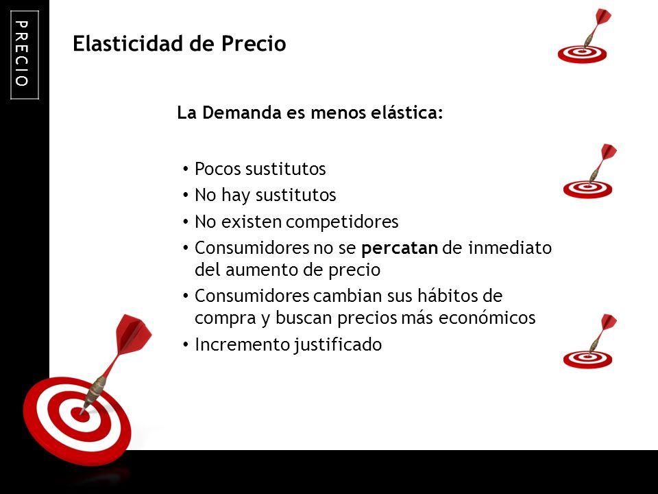 ON TARGET Elasticidad de Precio La Demanda es menos elástica: Pocos sustitutos No hay sustitutos No existen competidores Consumidores no se percatan d