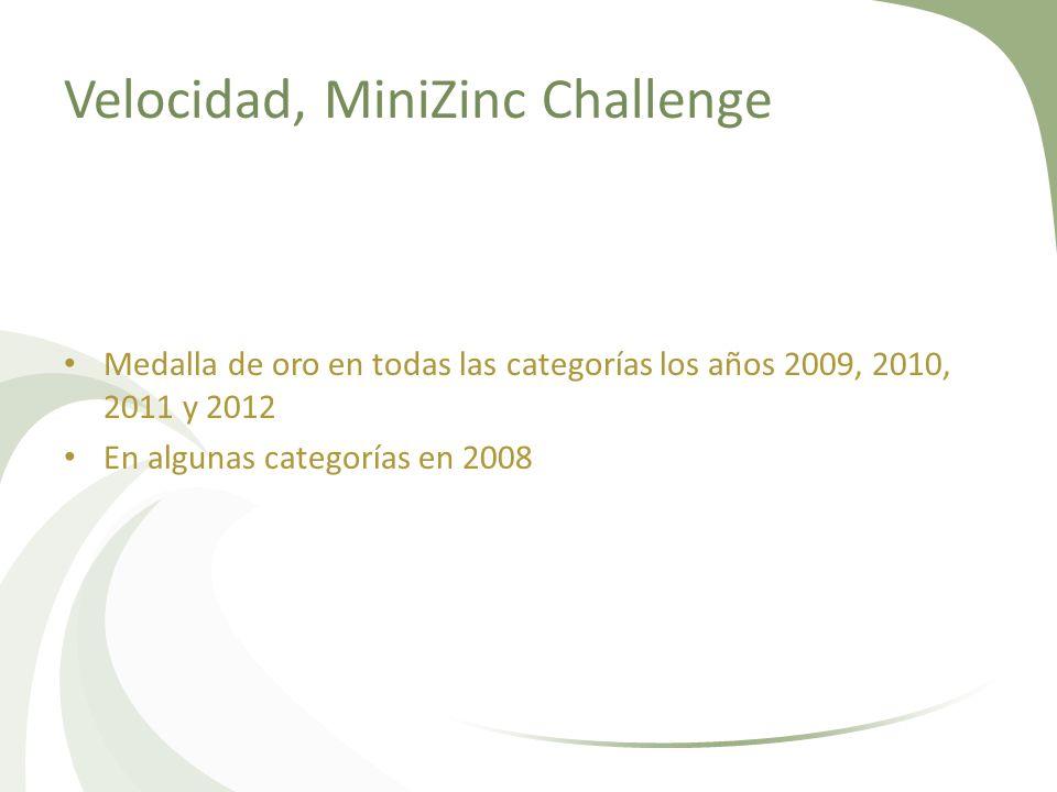 Velocidad, MiniZinc Challenge Medalla de oro en todas las categorías los años 2009, 2010, 2011 y 2012 En algunas categorías en 2008