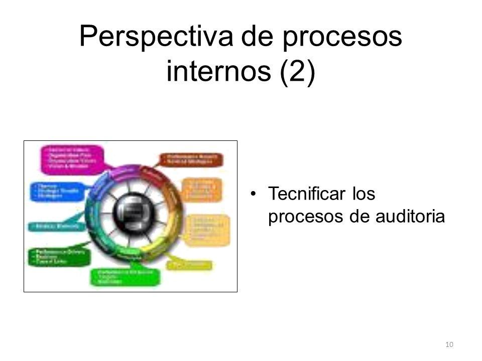 Perspectiva de procesos internos (2) Tecnificar los procesos de auditoria 10