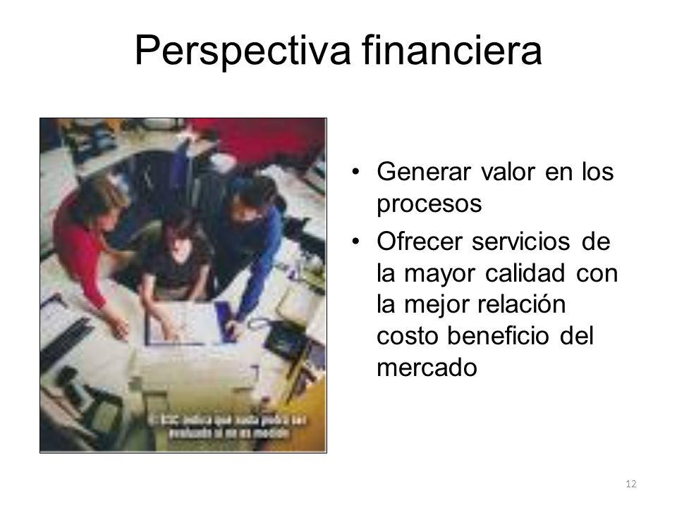 Perspectiva financiera Generar valor en los procesos Ofrecer servicios de la mayor calidad con la mejor relación costo beneficio del mercado 12