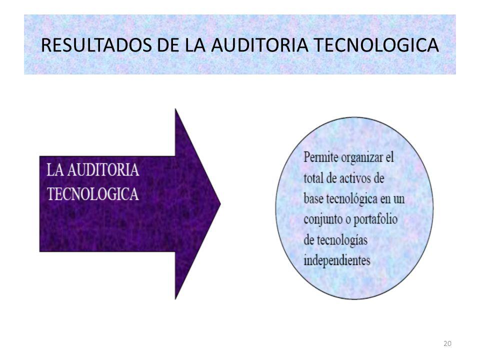 20 RESULTADOS DE LA AUDITORIA TECNOLOGICA