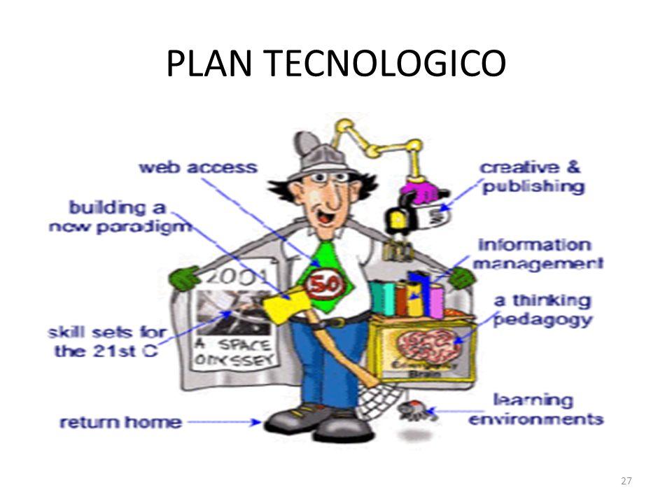 PLAN TECNOLOGICO 27