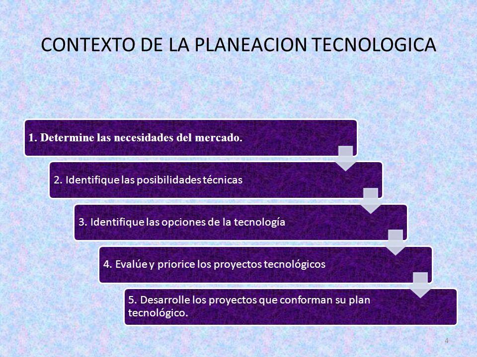 CONTEXTO DE LA PLANEACION TECNOLOGICA 4 1. Determine las necesidades del mercado. 2. Identifique las posibilidades técnicas3. Identifique las opciones