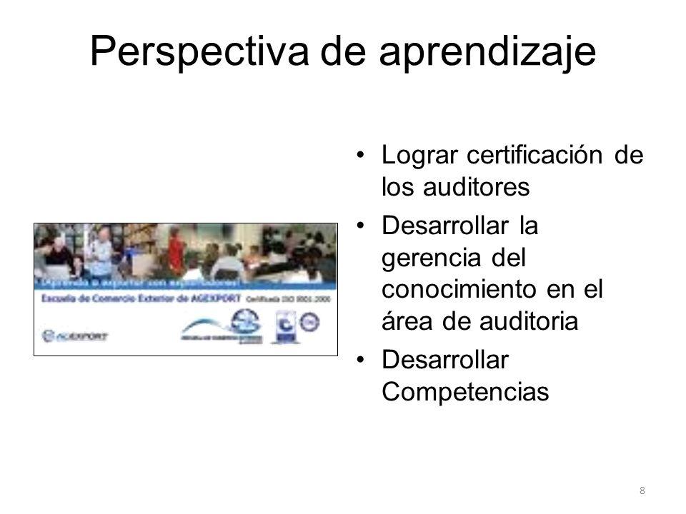 Perspectiva de procesos internos Adoptar mejores prácticas y estándares en los procesos de auditoria Lograr una adecuada cobertura de los procesos Implementar un sistema de comunicación Certificar los procesos de auditoria bajo la norma ISO 9000 V.