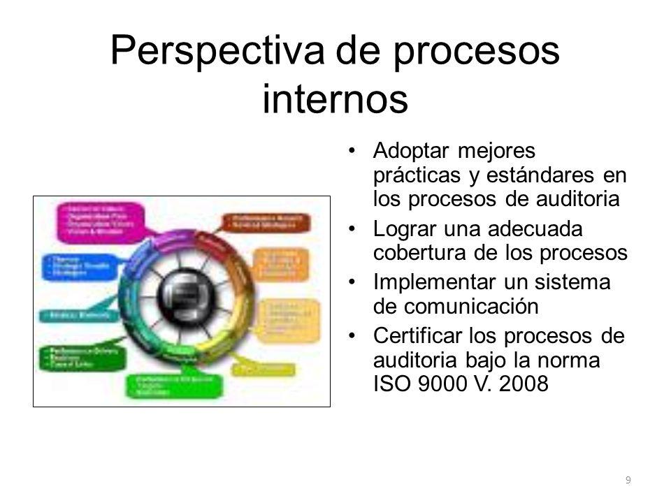 Perspectiva de procesos internos Adoptar mejores prácticas y estándares en los procesos de auditoria Lograr una adecuada cobertura de los procesos Imp