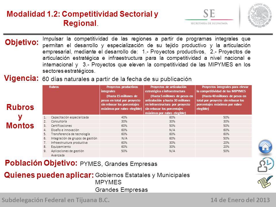 Subdelegación Federal en Tijuana B.C.14 de Enero del 2013 Impulsar la competitividad de las regiones a partir de programas integrales que permitan el desarrollo y especialización de su tejido productivo y la articulación empresarial, mediante el desarrollo de: 1.- Proyectos productivos, 2.- Proyectos de articulación estratégica e infraestructura para la competitividad a nivel nacional e internacional y 3.- Proyectos que eleven la competitividad de las MIPYMES en los sectores estratégicos.