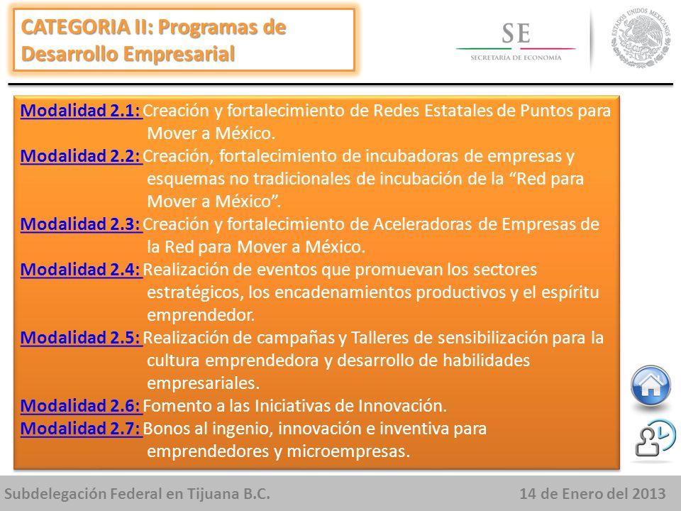 Subdelegación Federal en Tijuana B.C.14 de Enero del 2013 Modalidad 2.1: Modalidad 2.1: Creación y fortalecimiento de Redes Estatales de Puntos para Mover a México.
